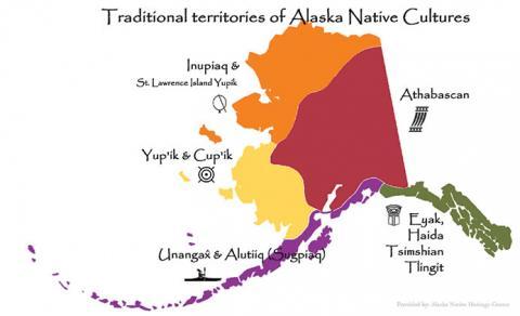 Native Cultures